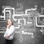 Obiettivi personali e autoregolazione